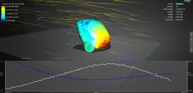 TG0013 - aerodynamics simulation 01