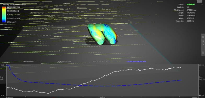 TG0015 - aerodynamics simulation 03